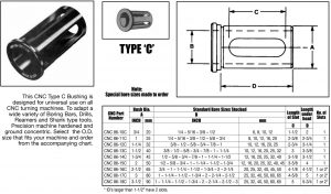 Toolholders Bushings C